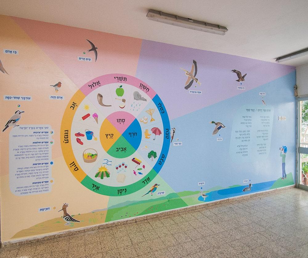 עיצוב מבואה - בנושא נדידת ציפורים ועונות השנה