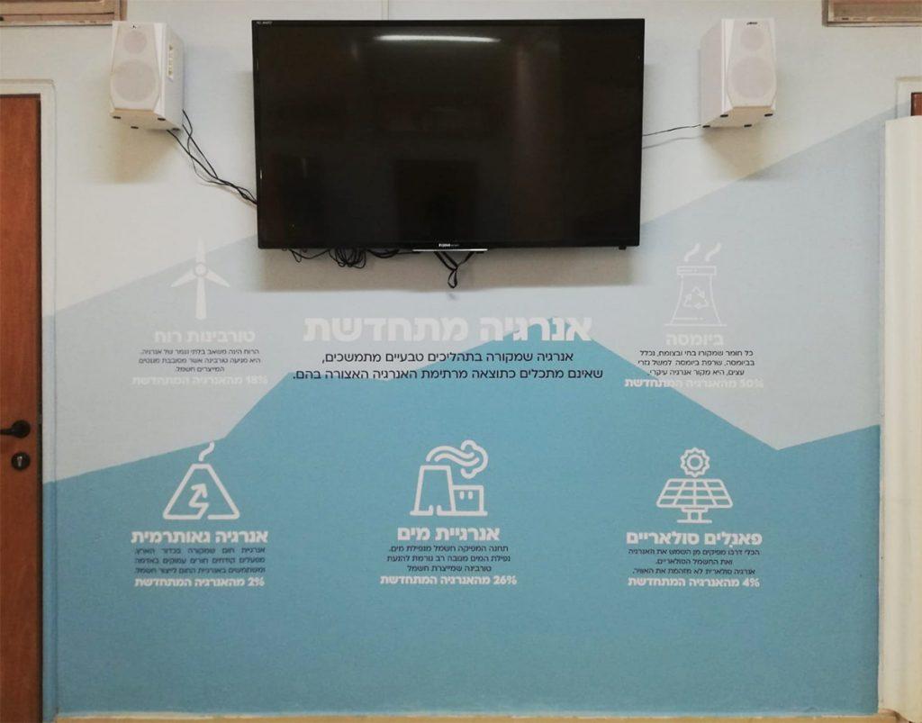 בית ספר עופרה עיצוב מתחם - קיר טכנולוגי