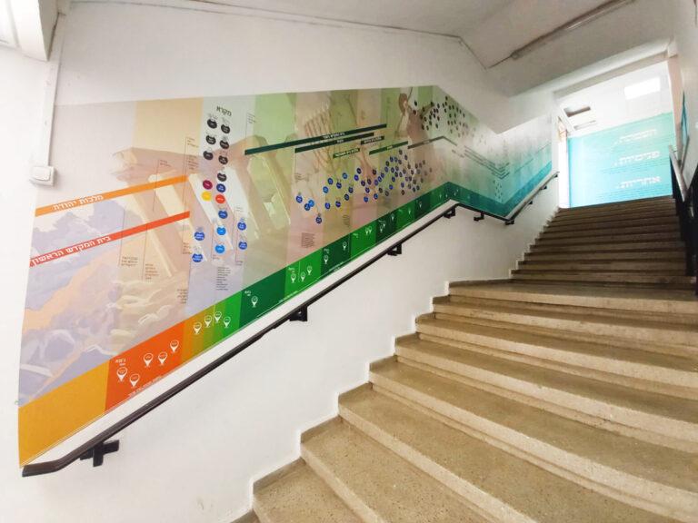 """עיצוב גרמי מדרגות בישיבת נתיב מאיר, לוחות המתארים אירועים, אישים ותקופות חשובות מתקופת התנ""""ך ועד היום"""