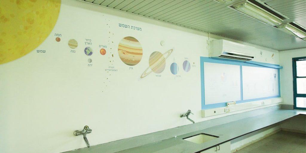 קירות המרחב - מערכת השמש באיור מקורי